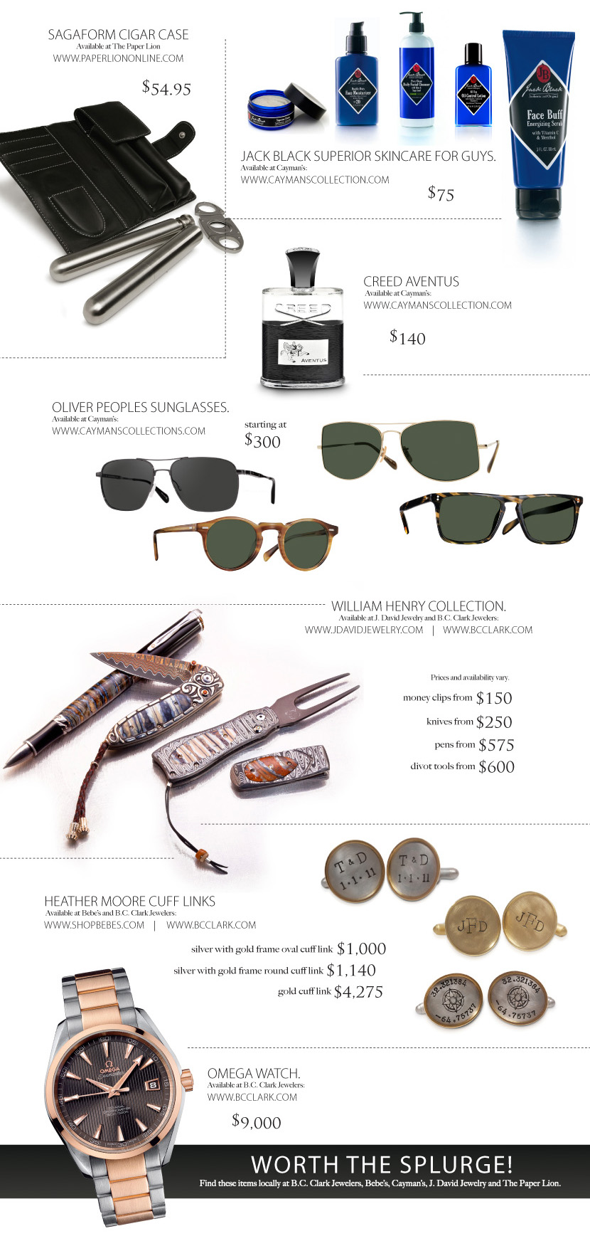 2012_Must Haves for Men
