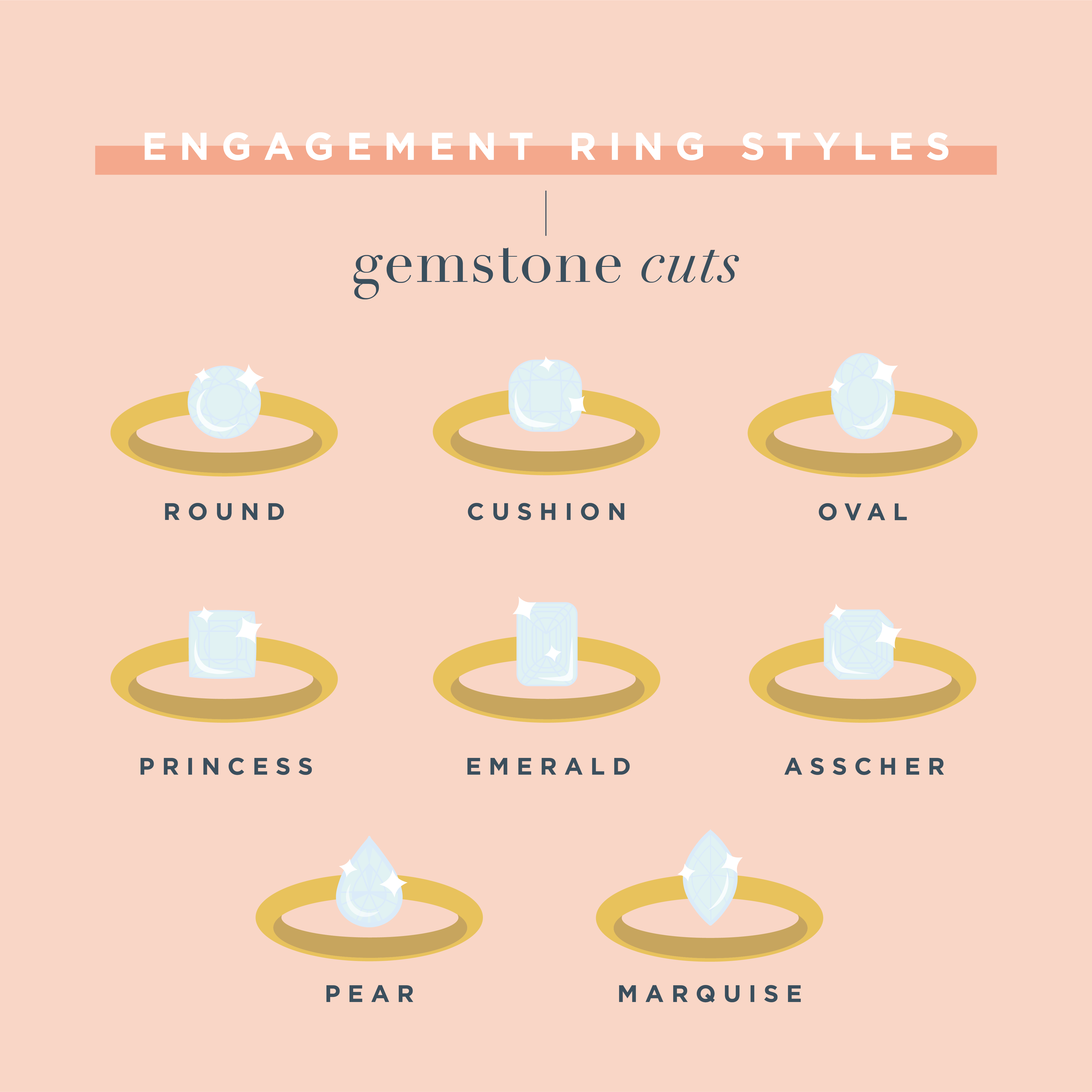 engagement ring styles - gemstone cuts