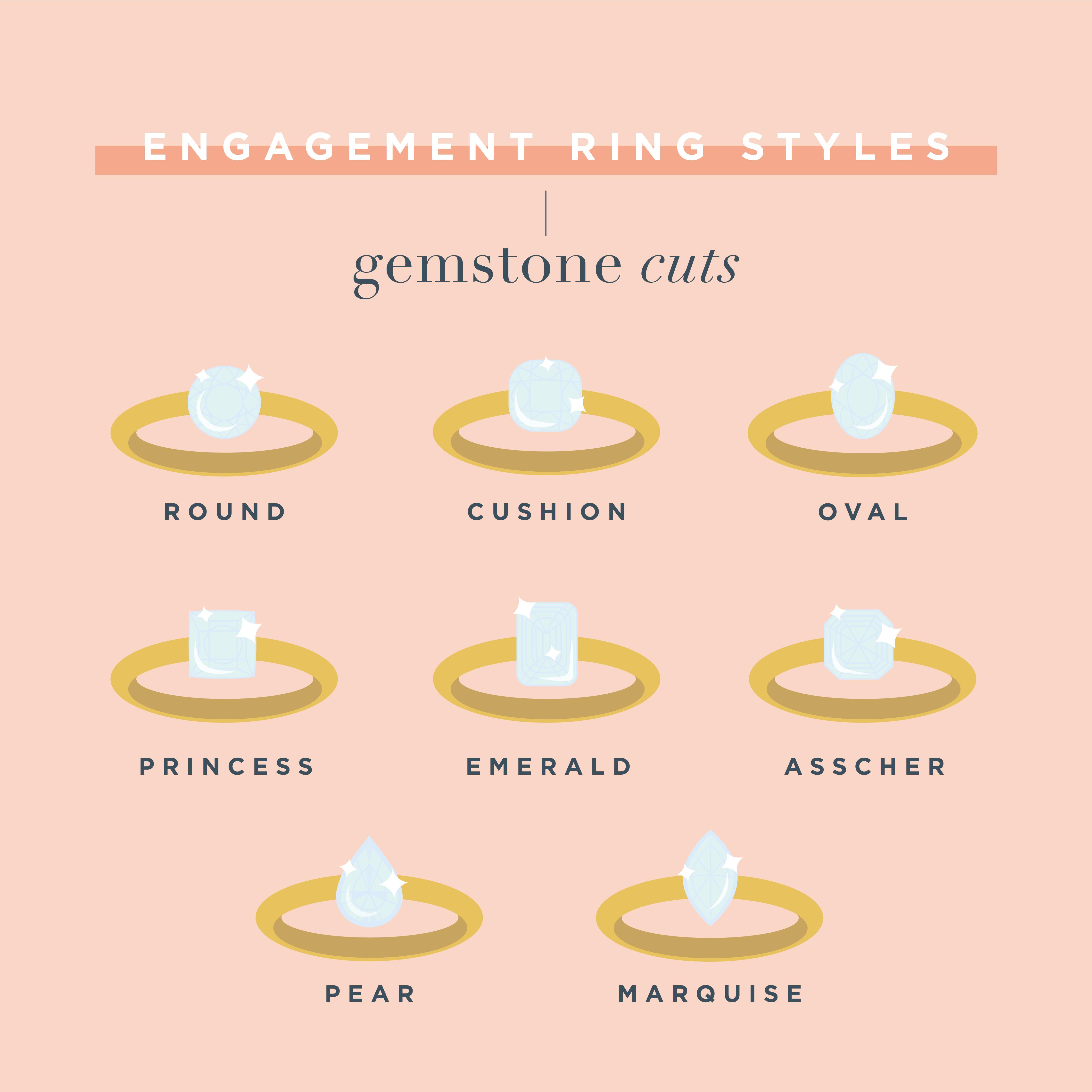 engagement ring styles - gemstone cuts