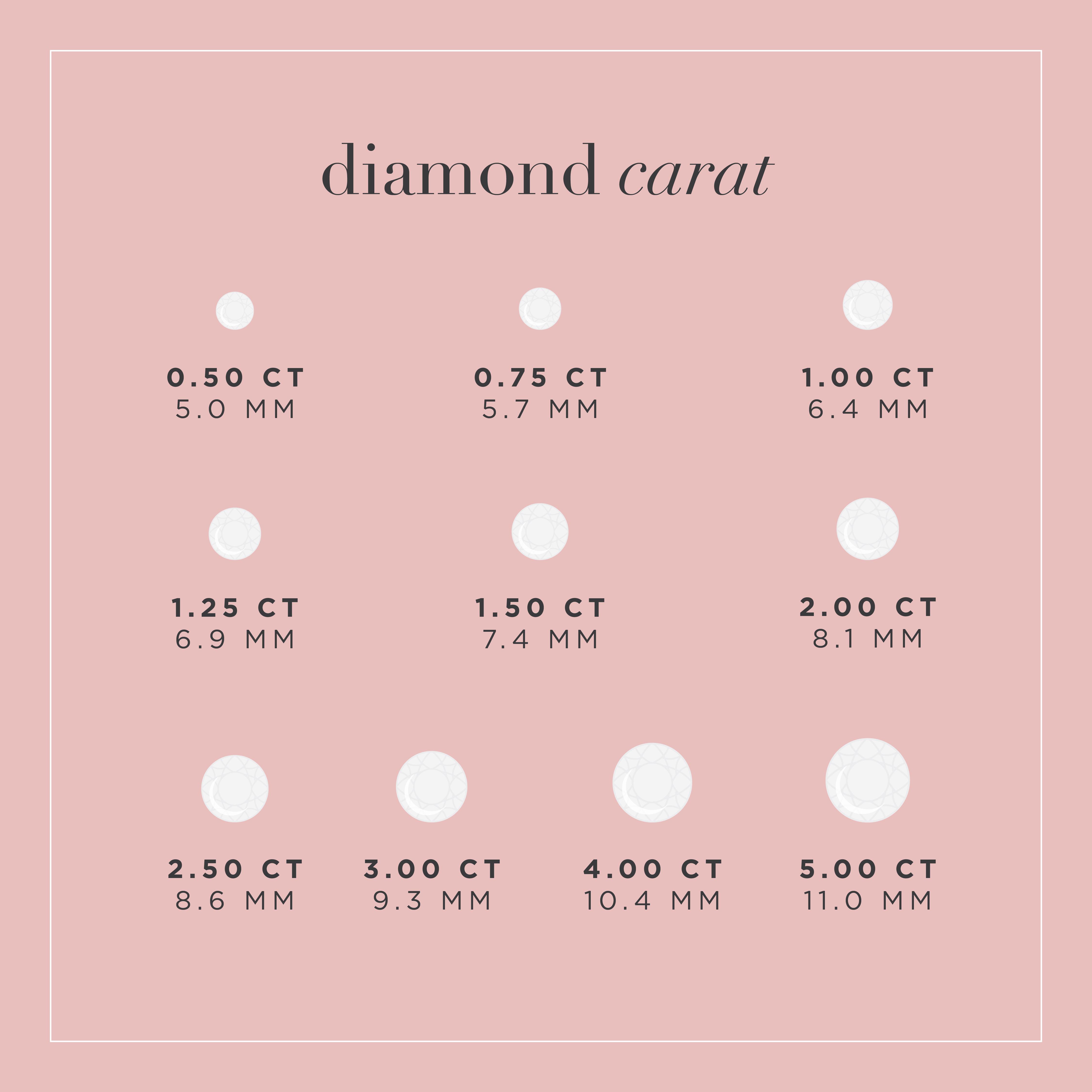 diamond carat guide